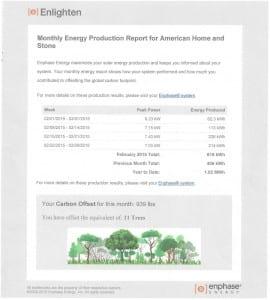 022015 carbon offset
